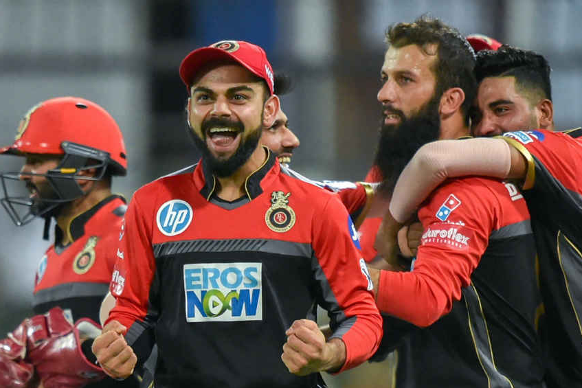 Royal Challengers Bangalore: Team Analysis and Composition