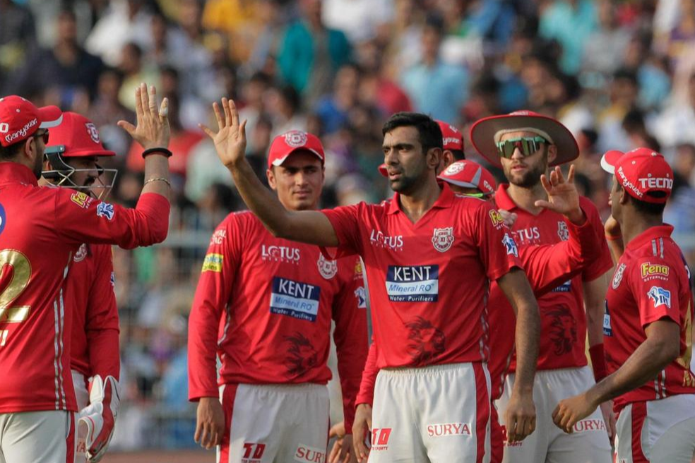 Kings XI Punjab - Team Composition and Analysis